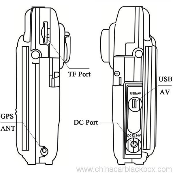 1080P 30fps GPS Logger Support IR Night Vision G-Sensor Car DVR 8